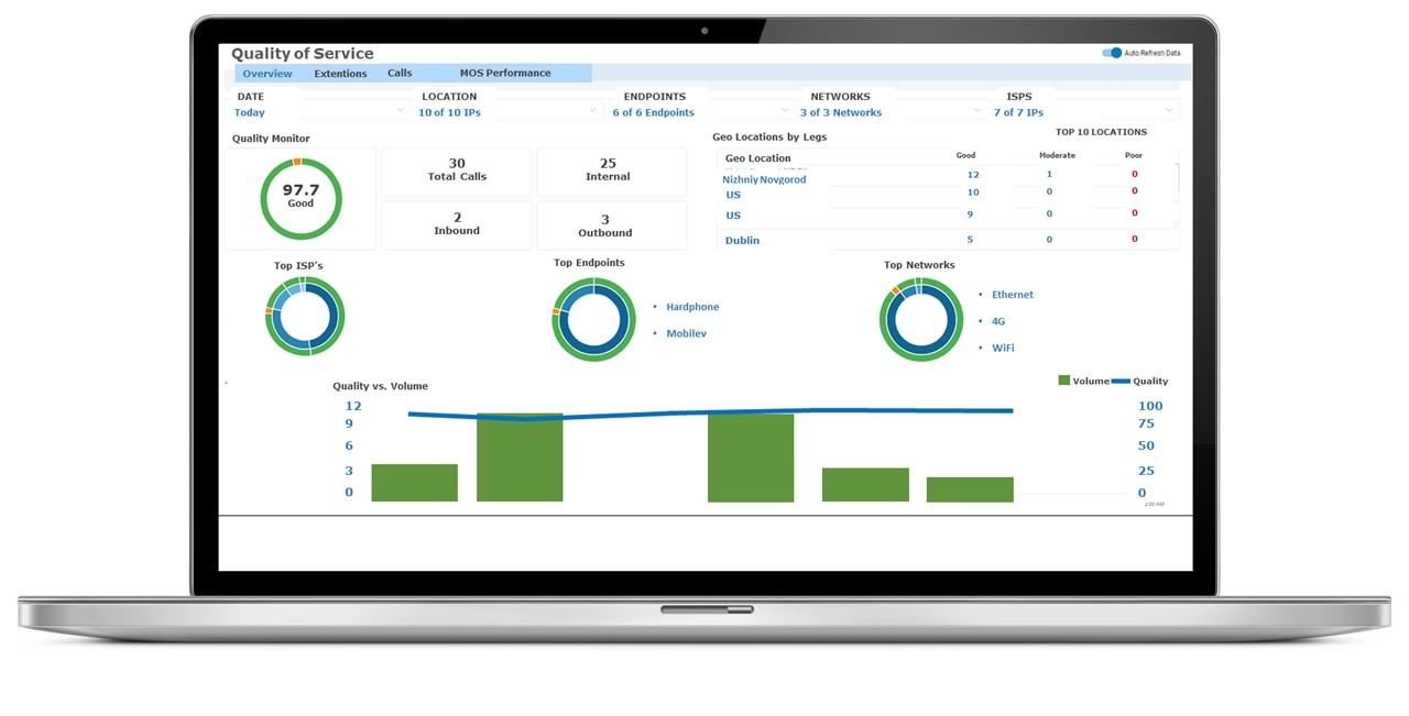 Avaya-Cloud-Office-Analytics